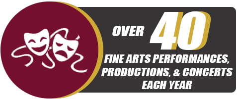 Over 40 Fine Arts Performances, Productions, & Concerts each year