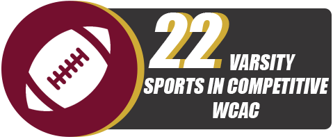22 Varsity Sports in Competitive WCAC